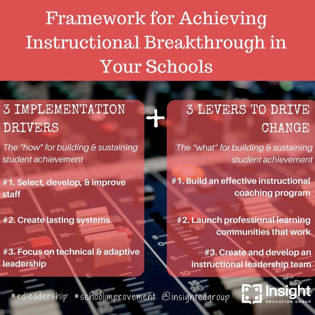 Framework for instructional breakthrough and school improvement