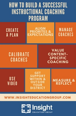 Infographic - How to build a successful coaching program